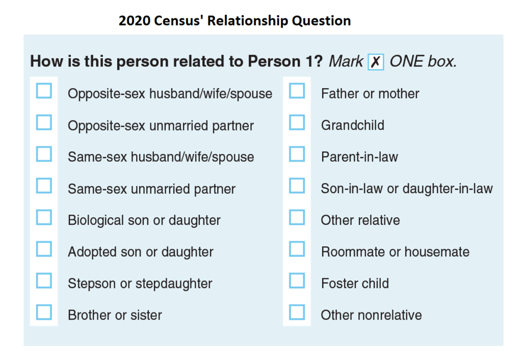 The Census Will Officially Count Same-Sex Couples For The First Time Ever – But That's Not Enough